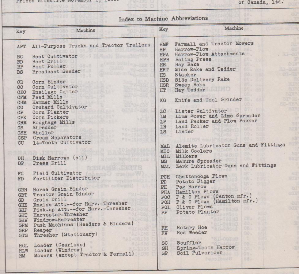 Image for McCormick Deering Farm Machines and Implements. Canadian General Repairs Price List. No. 132.